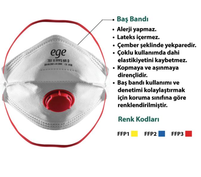 EGE FFP3 701 N95 Ventilli Katlanır Maske 100'lü